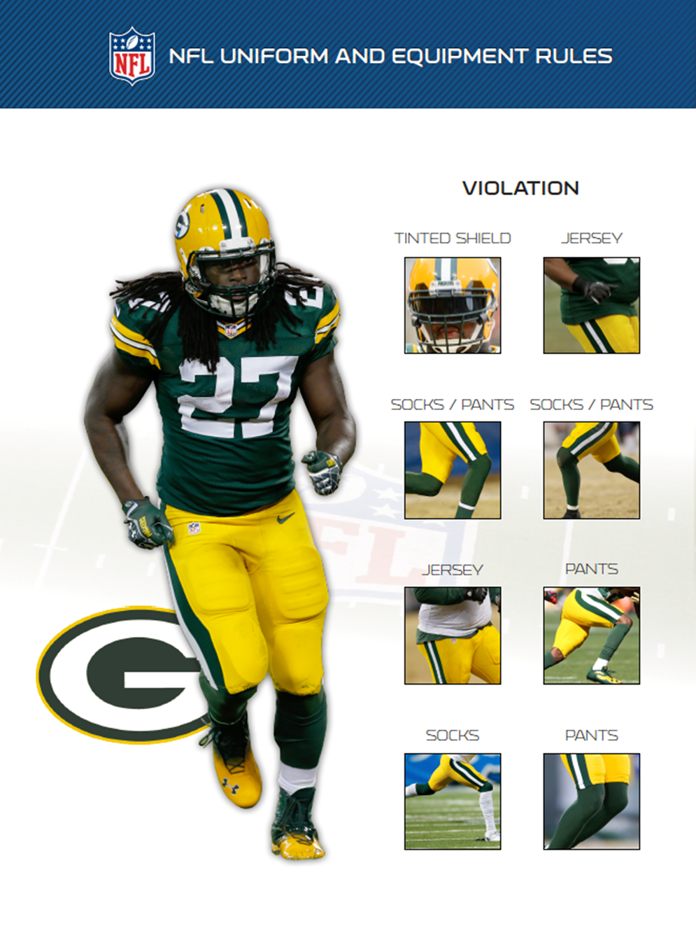 See how every NFL team's uniform and equipment should be worn and examples of violations.