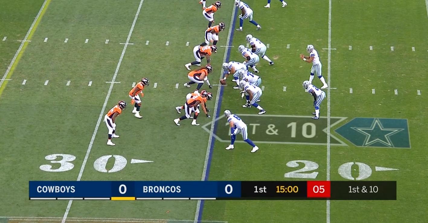 Quick Guide to NFL TV Graphics | Operaciones de Fútbol ...